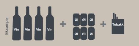 Illustrasjon: 4 flasker vin, 6 små bokser øl og sigaretter.